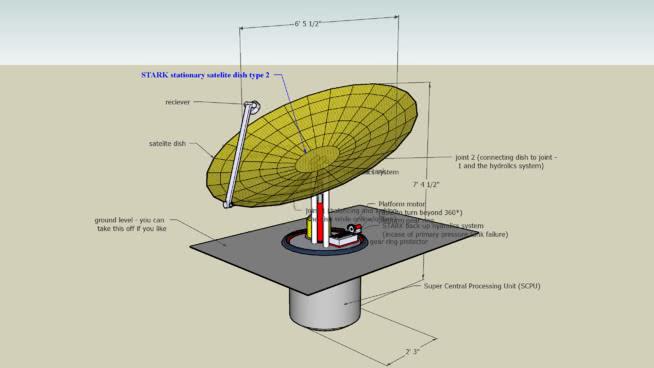 Stark卫星碟型2定制更新和标记 风扇 地球仪 无线电望远镜 电风扇 台灯